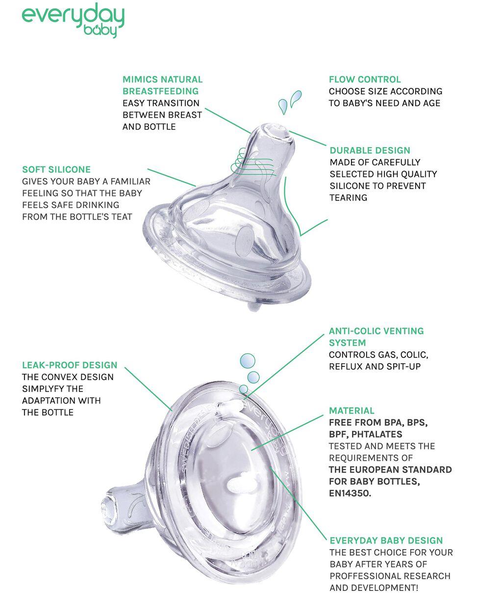 Tetina Anti Cólicas Variable + Everyday Baby